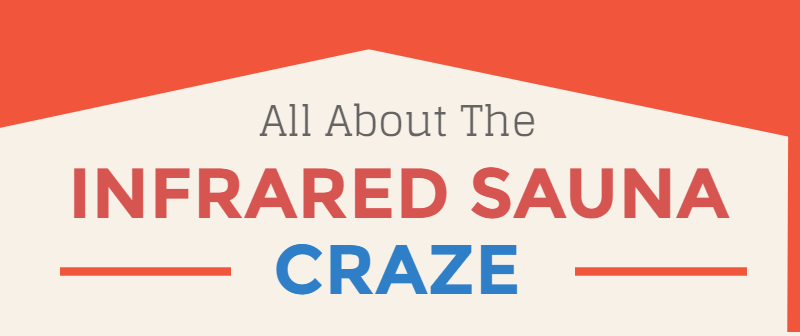 Infrared Saunas: The Growing Health Craze (Infographic)