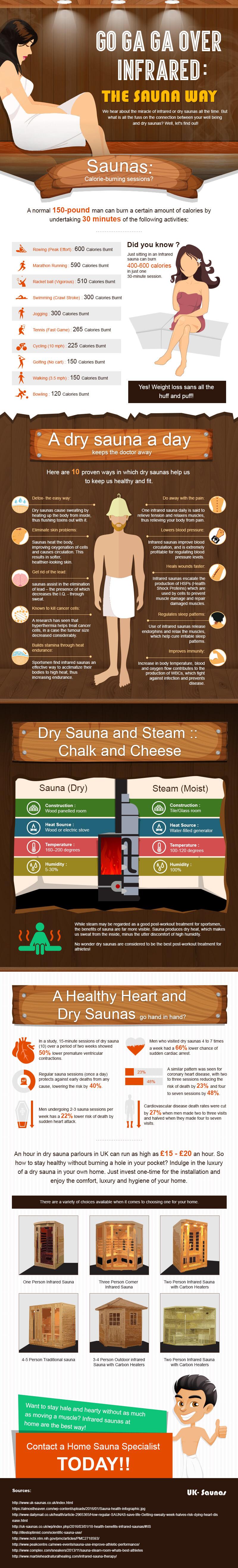 Infra Red Saunas