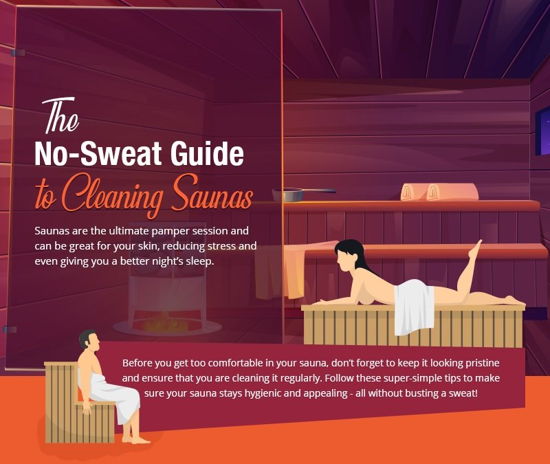 how to clean a sauna