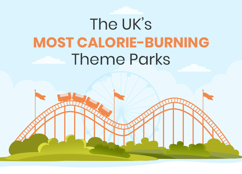 The UK's Most Calorie-Burning Theme Parks